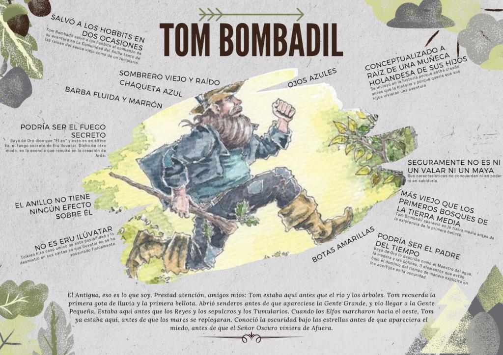 Poster Tom Bombadil