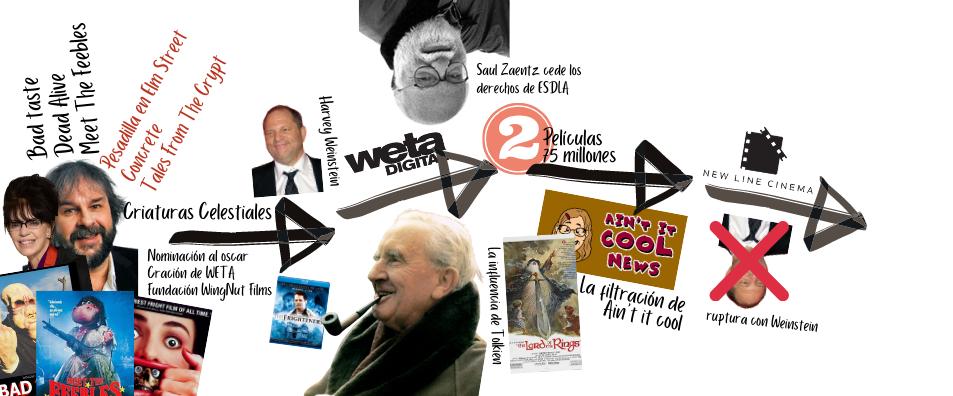 new line cinema esdla